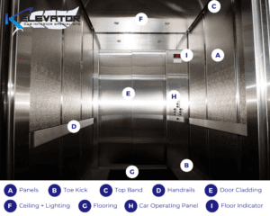 What is in an elevator cab? components of elevator interior design